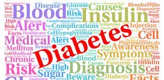 Seniors Lifestyle Magazine Diabetes word cloud scaled